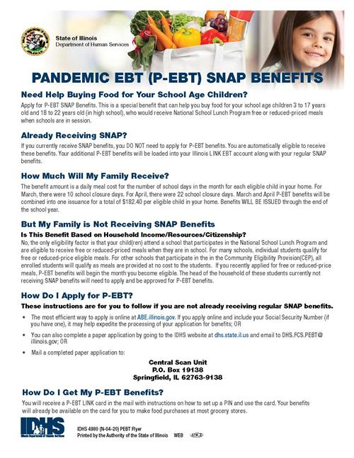 Pandemic EBT SNAP Benefits Extended