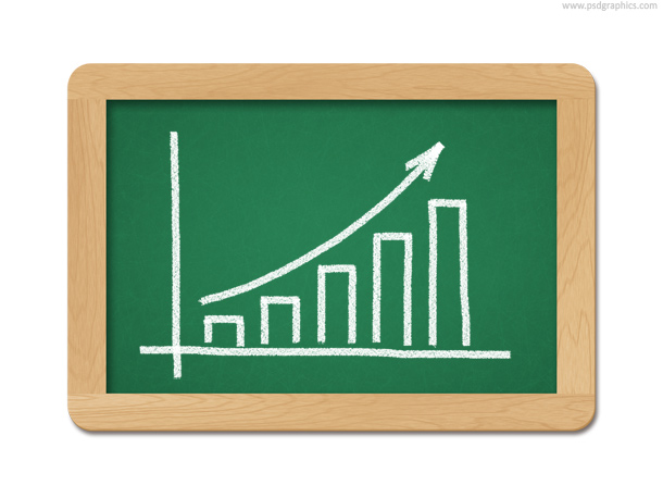 Student Academic Growth
